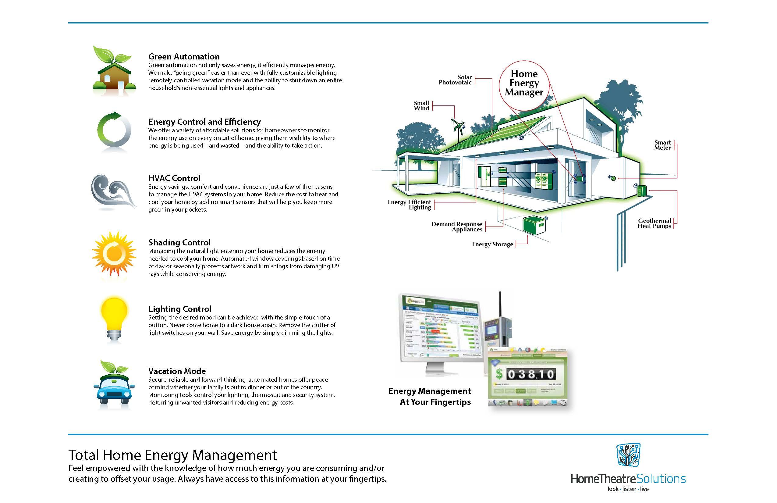 Portfolio Wiring Diagram For Energy Management Hothso Salesportfolio V1 Page 08 09 10 11